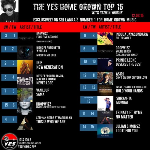 Congratz To Dropwizz On Another Number 1!