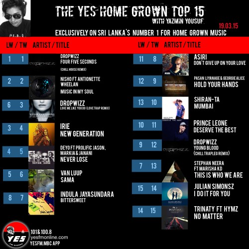 Congratz To Dropwizz On A 2nd Week At Number 1