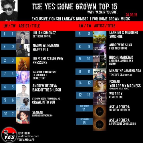 Its Week Number 2 On Top The YES Home Grown Top 15
