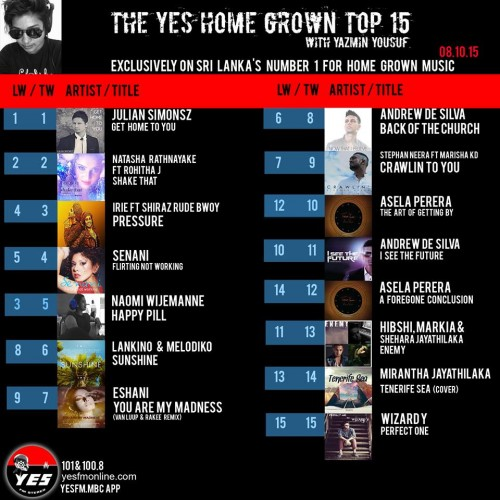 Its 4 weeks on top the YES Home Grown Top 15 For Julian Simonsz