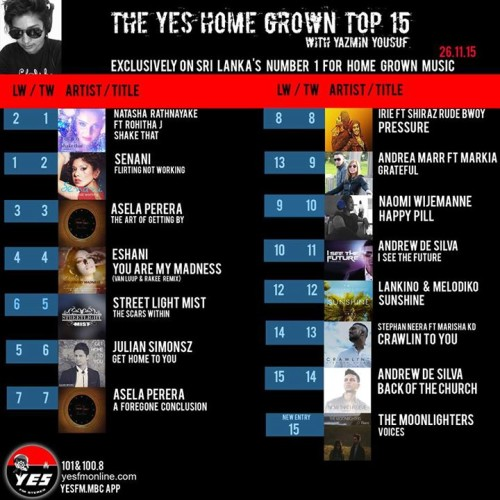 """Shake That"" Officially The Most Played On YES101"