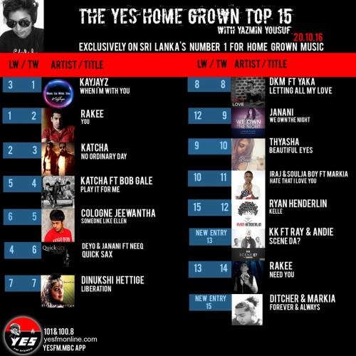 Congratz To Kayjayz On Their First Number 1