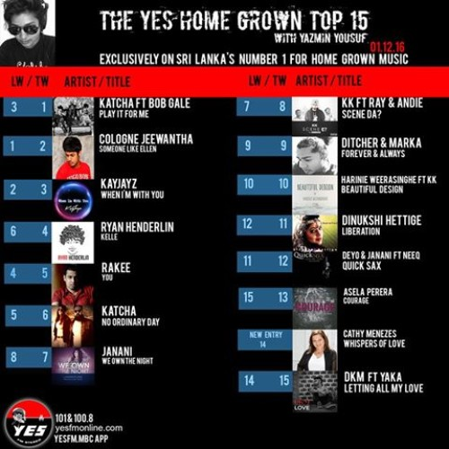 Katcha's 'Play It For Me' Is Yet Another Number 1