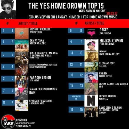 Hibshi & Rochelle Set An All New YES Home Grown #1 Record