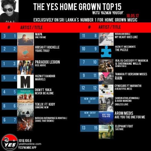 Mapa's Scored His 2nd YES Home Grown Number 1!