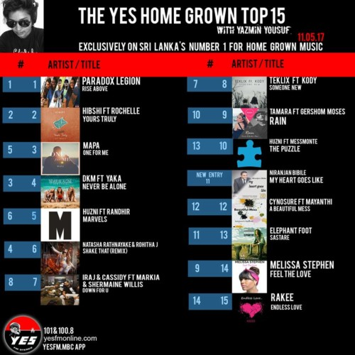 Paradox Legion Hits Number 1 Again On The YES Home Grown Top 15