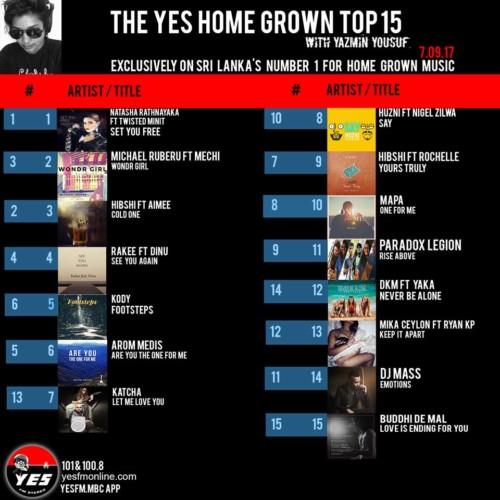 'Set You Free' Owns The Top Spot For A 4th Week!