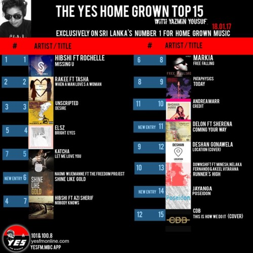 Hibshi & Rochelle Stay @ Number 1 For A Second Week!