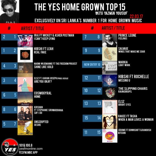 Iraj Hit Number 1 On The YES Home Grown Top 15