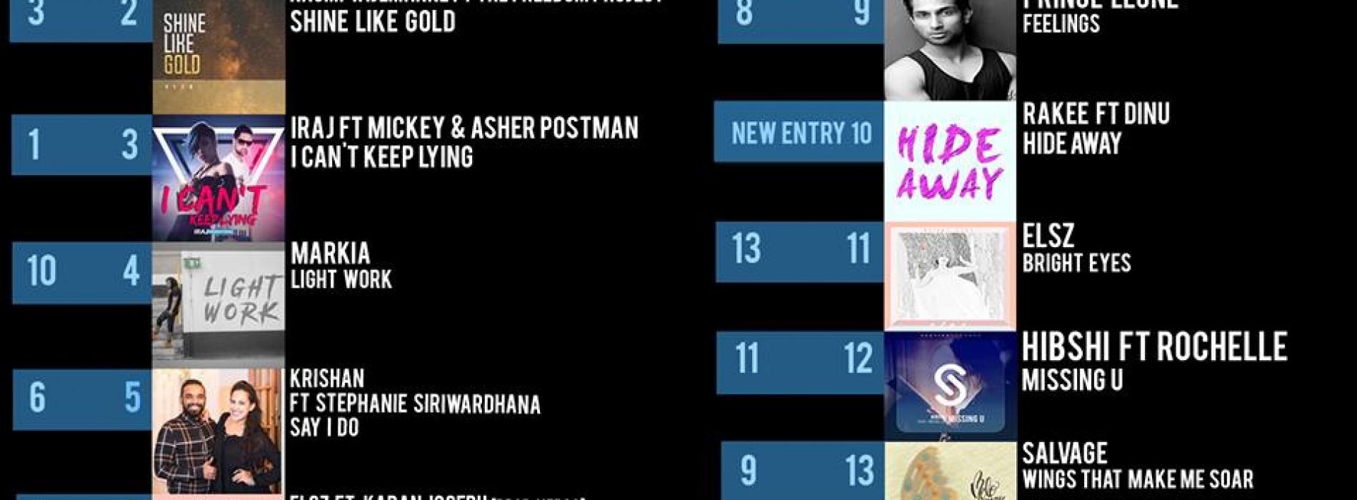 Hibshi & Leah Hit Number 1 Again!