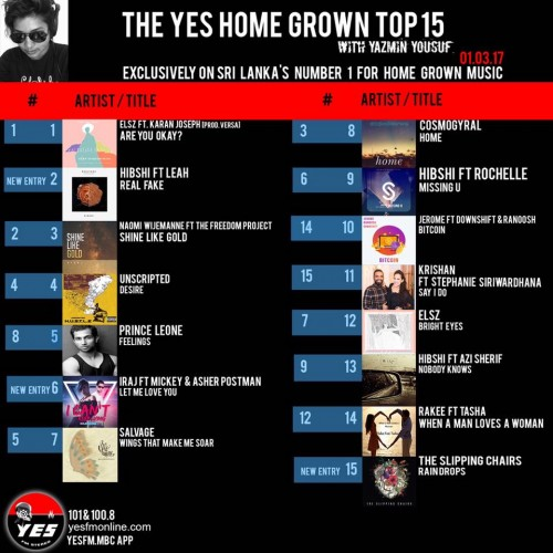 ELSZ Stays @ Number 1 For Another Week!
