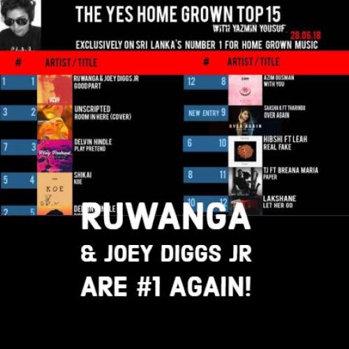 Ruwanga & Joey Diggs Jr Are Number 1 Again!