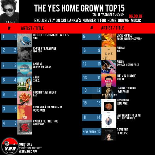 Hibshi & Romaine Wills Still Stay At That Number 1 Spot!