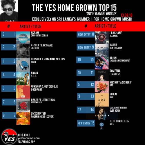 Akram Hits Number 1 On The YES Home Grown Top 15!