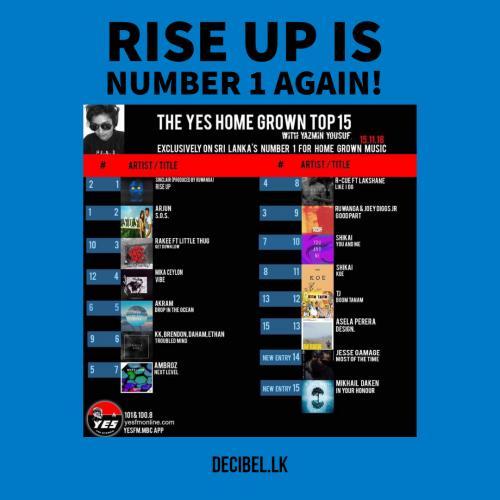 'Rise Up' #1 Again!