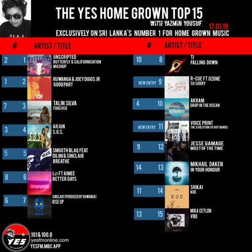 Unscripted Hit #1 Again On The YES Home Grown Top 15