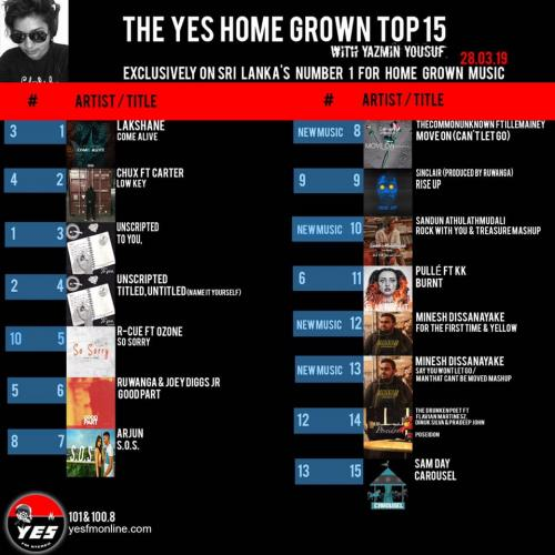 Lakshane Hits Number 1 On The YES Home Grown Top 15