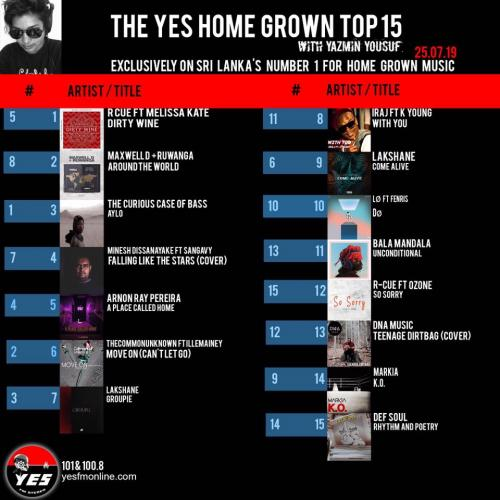R-Cue's Collaba With Melissa Kate Hits Number 1 Again!