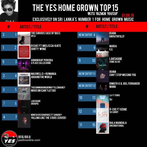 The Curious Case Of Bass Hits Number 1 Again!