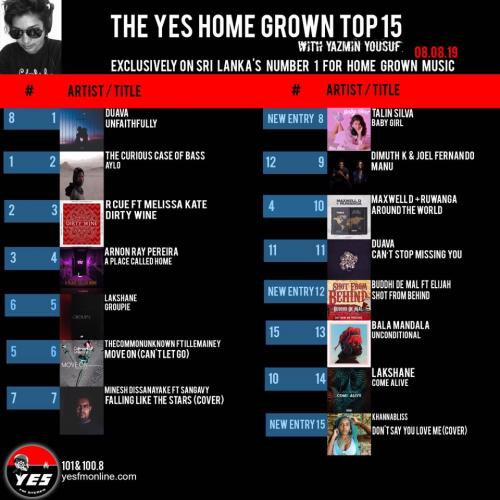 Duava Hits Number 1 On The YES Home Grown Top 15