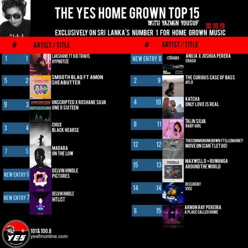 Lakshane & Kid Travis Stay At Number 1 On The YES Home Grown Top 15!