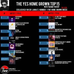 Delvin Hindle Spends A Second Week At Number 1!