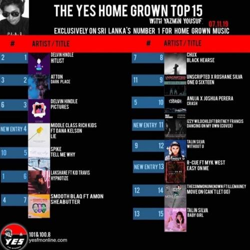 Delvin Hindle's Hitlist Is At Number 1 On The YES Home Grown Top 15!