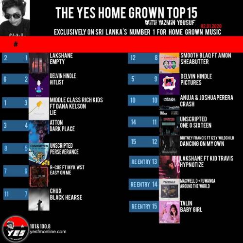 Lakshane Hits Number 1 On The YES Home Grown Top 15!