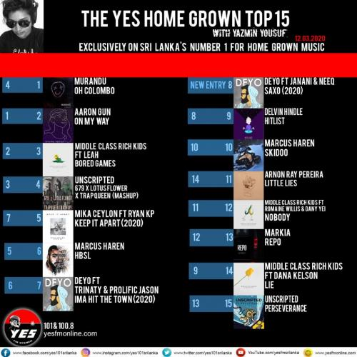 Murandu Tops The YES Home Grown Top 15!
