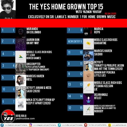 Murandu Sticks Tight For Another Week On The YES Home Grow Top 15 @ Number 1!