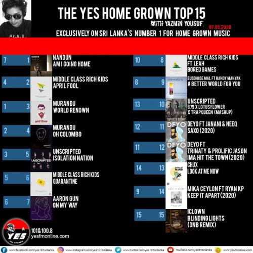 Nandun Hits Number 1 On The YES Home Grown Top 15