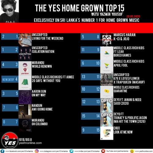 Unscripted Holds On To The Top 2 Of The YES Home Grown Top 15!