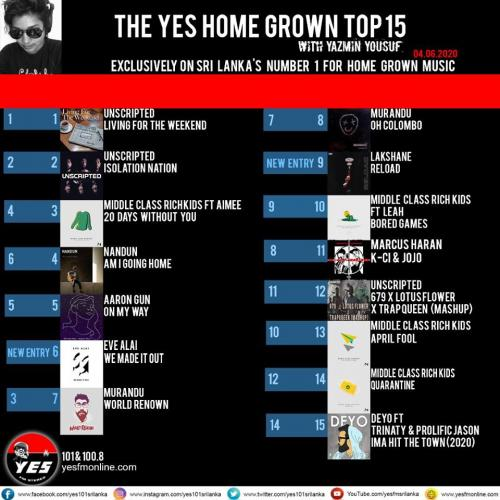 Unscripted Spends Week 3 On The YES Home Grown Top 15's Top 2