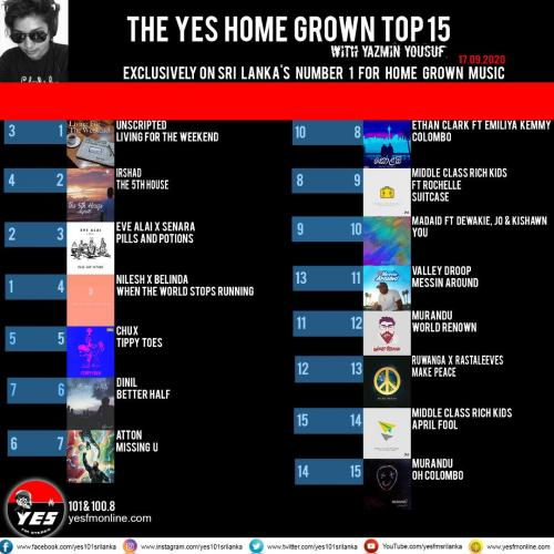 News : Unscripted Moves Upto Number 1 Again!