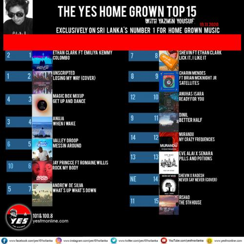 News : Ethan Clark & Emiliya Kemmy Hit Number 1 On The YES Home Grown Top 15!