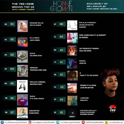 News : Romaine Willis Hits Number 1 For The Very First Time!