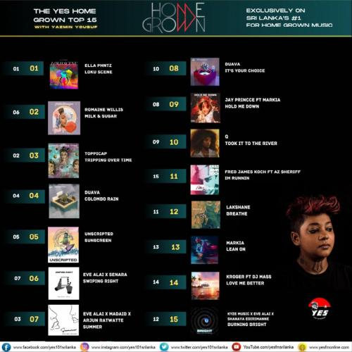 News : Ella Phntz Stay At Number 1 For A Second Week!