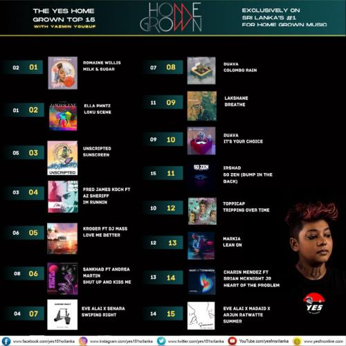 News : Romaine Willis Gets Back At Number 1!