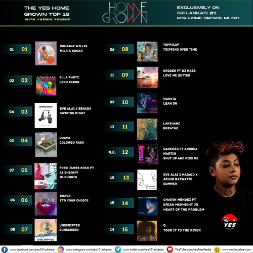 News : Romaine Willis Stays At Number 1 For A 3rd Week!