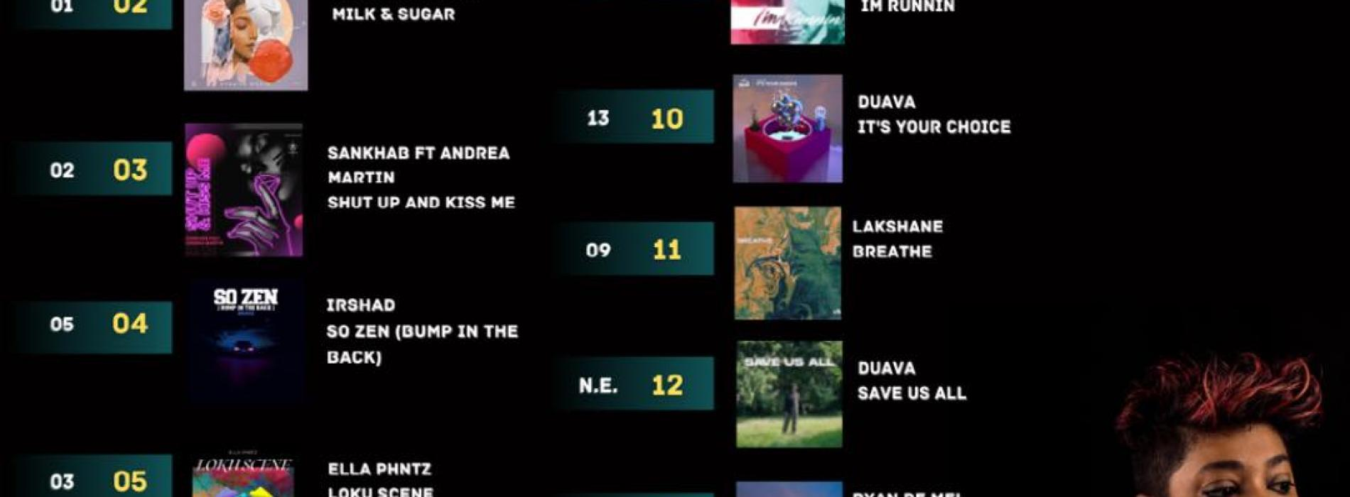 News : Kroger, Dj Mass & Romaine Willis Hit Number 1!